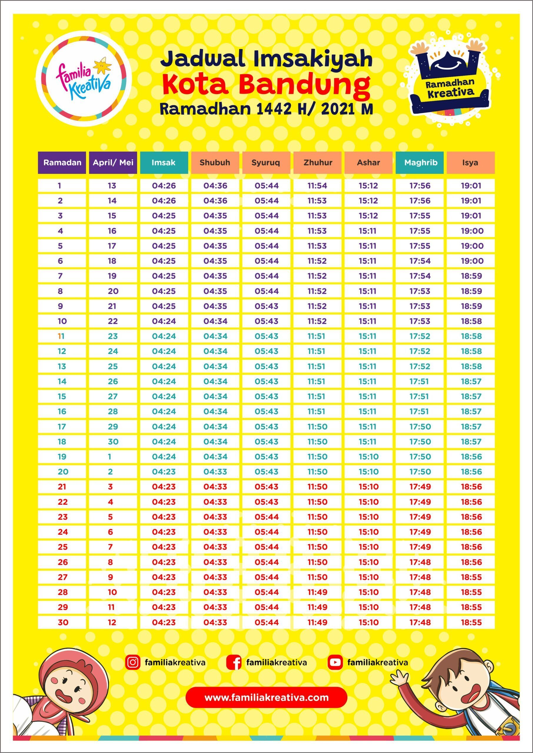 Jadwal Imsakiyah Bandung 1 Ramadhan, 13 April 2021